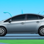 prius-plug-in-driverprofile